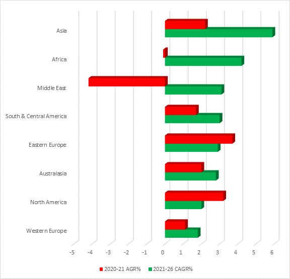 Темпы роста упаковочной полиграфии, Smiters