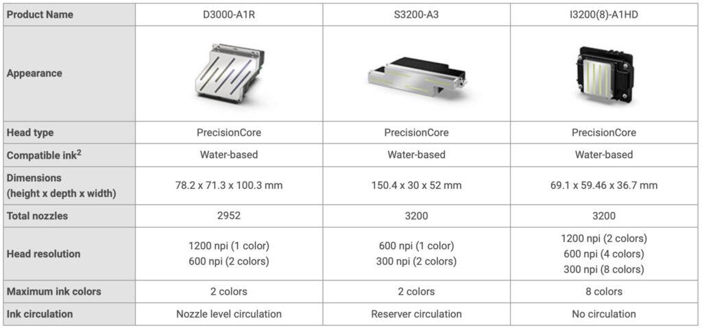 Технические характеристики новой линейки печатных головок Epson