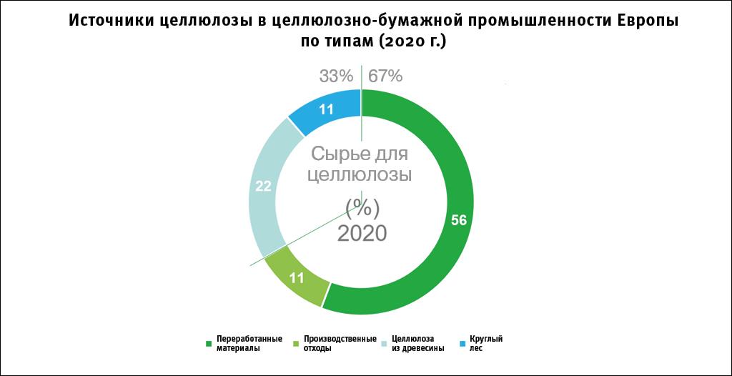 Cepi 2021 statistic10