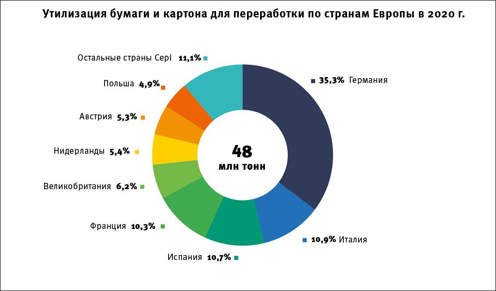 Cepi 2021 statistic5
