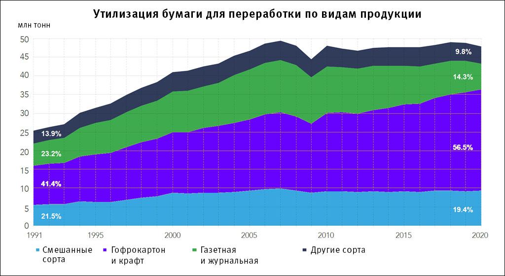 Cepi 2021 statistic6
