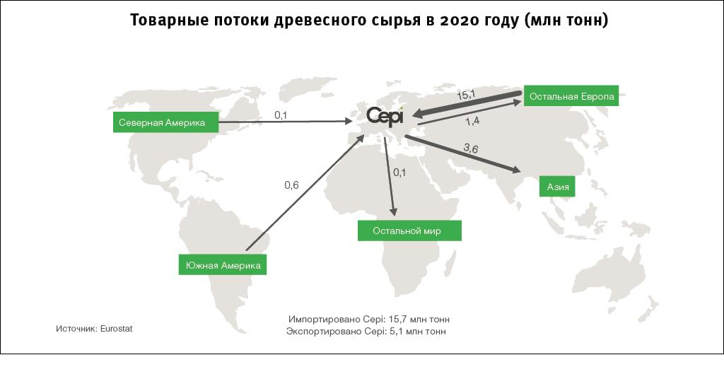 Cepi 2021 statistic8
