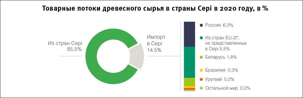 Cepi 2021 statistics9