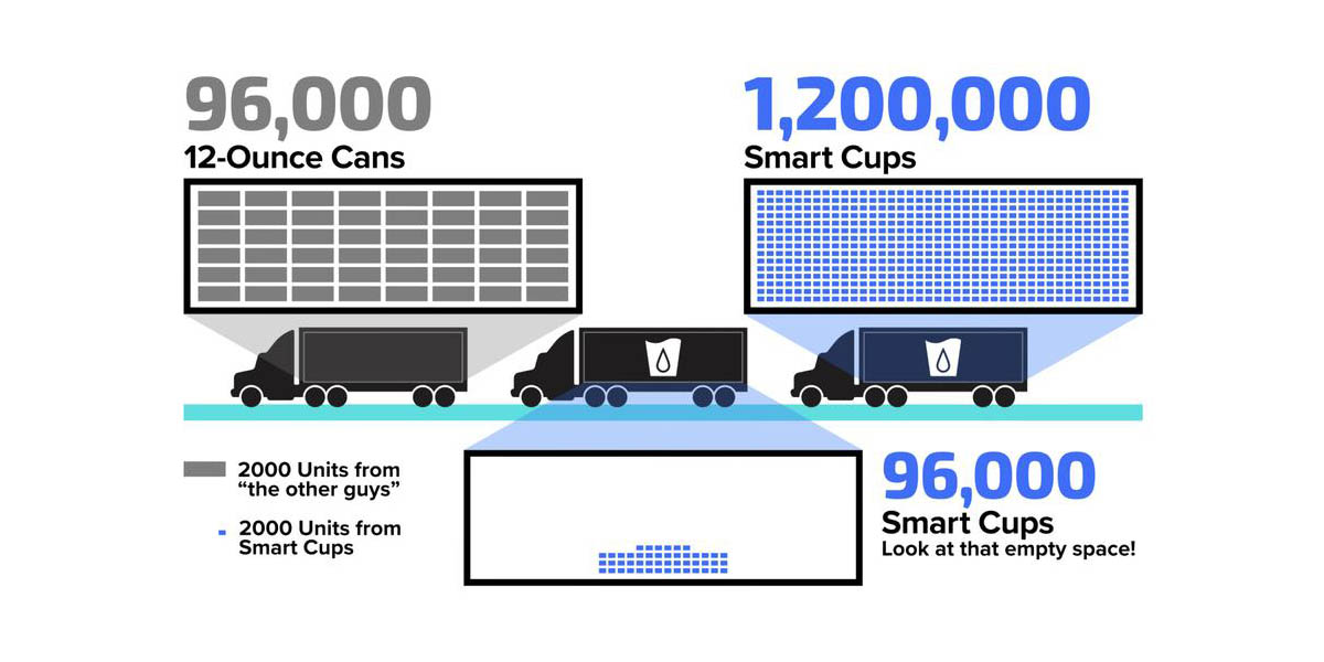 2020 liquid transportation graphic