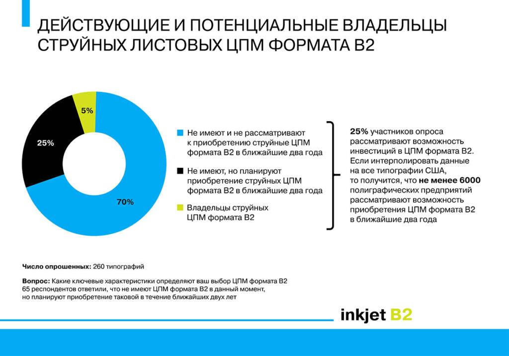 Inkjet b2 graphic1