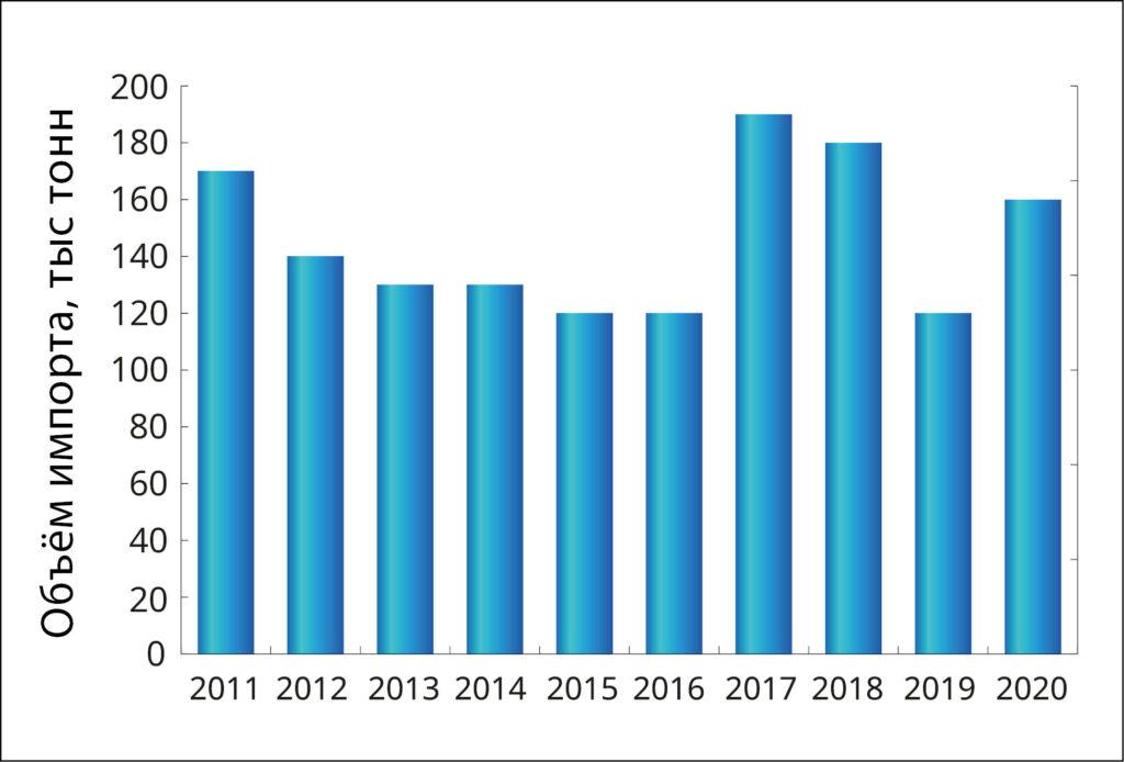 China paper market 2011 2020 18