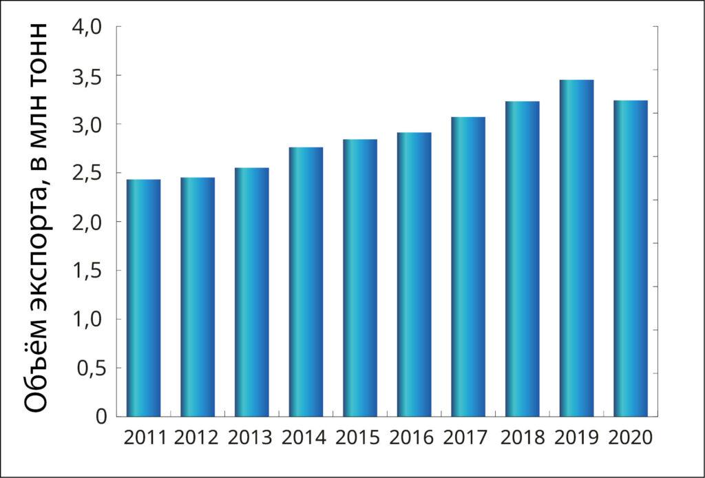 China paper market 2011 2020 19