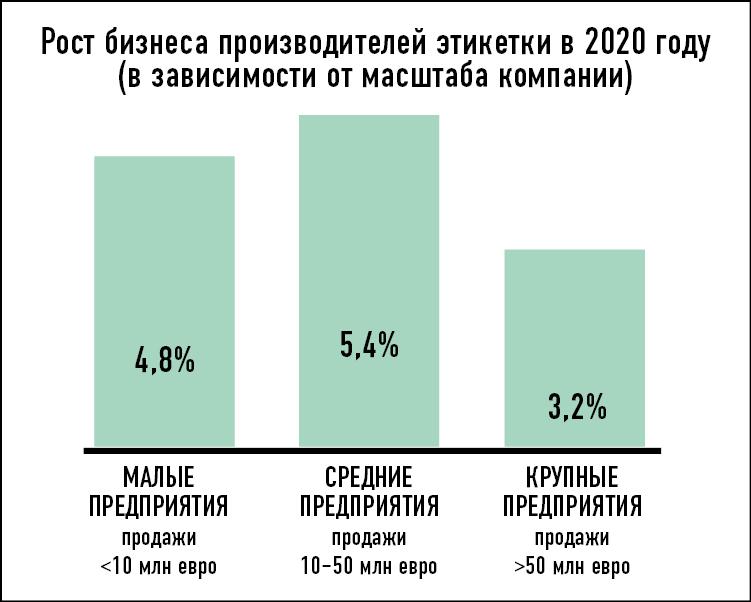 Finat 2021 p4