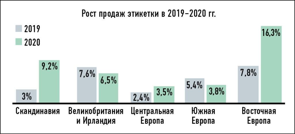 Finat 2021 p5